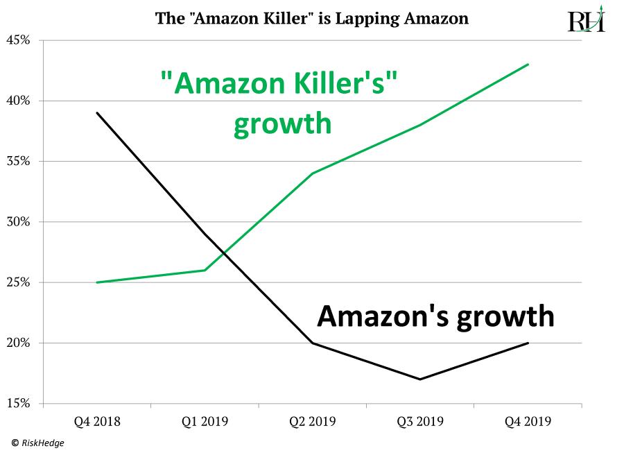 amazon killer