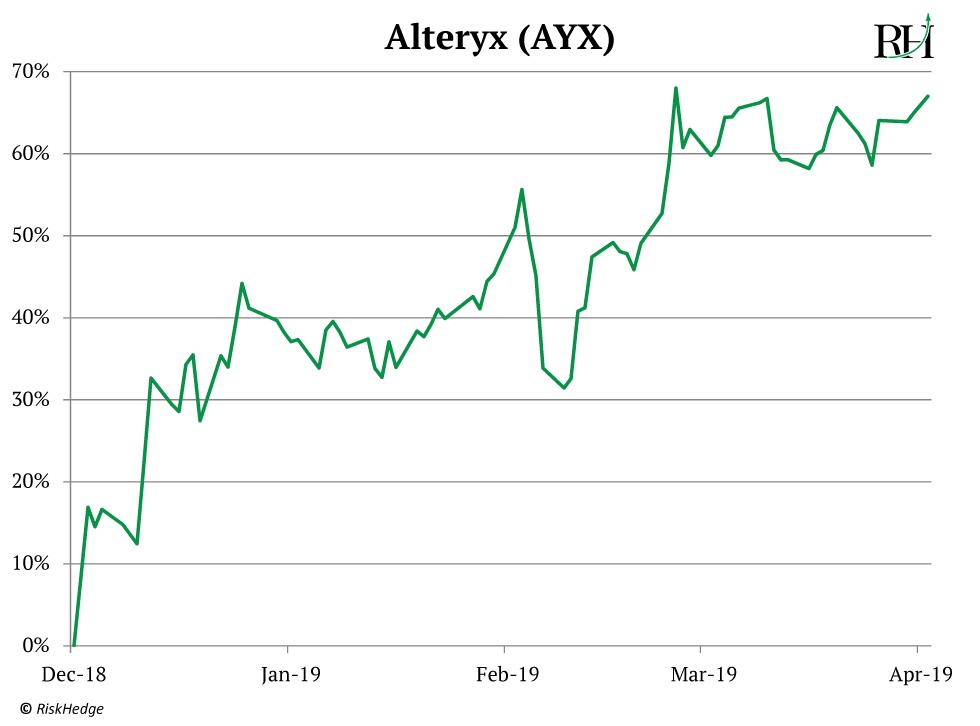 alteryx_graph