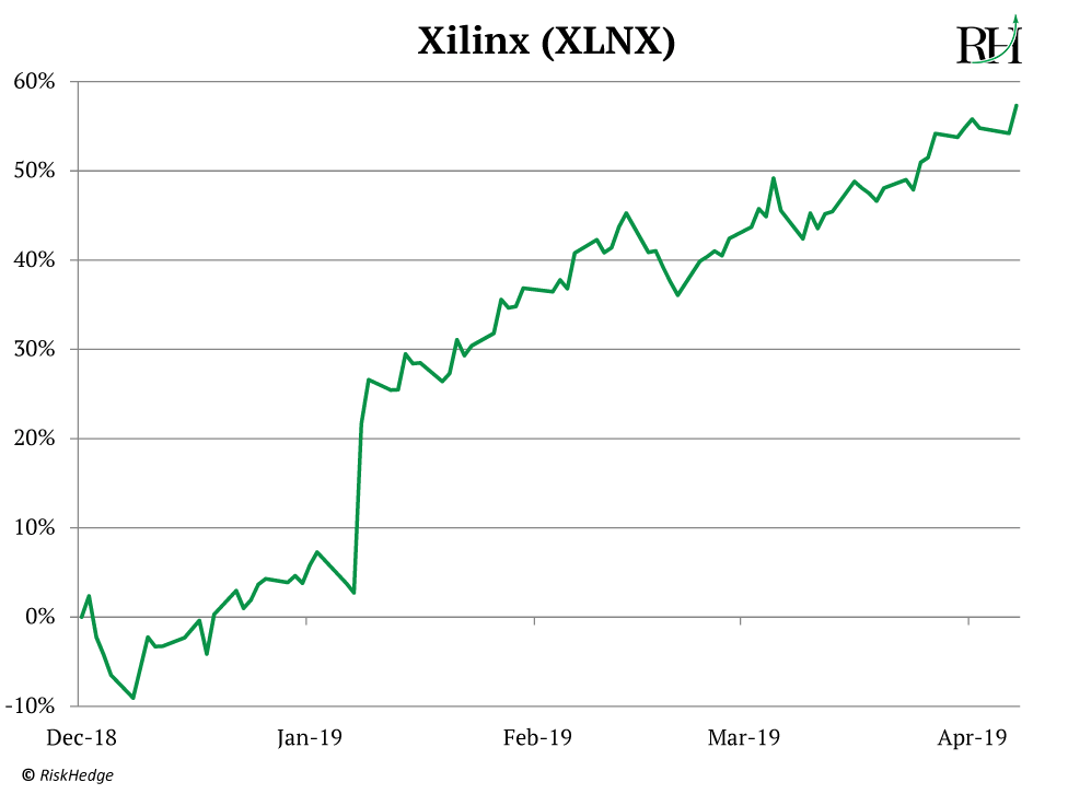 xilinx_graph